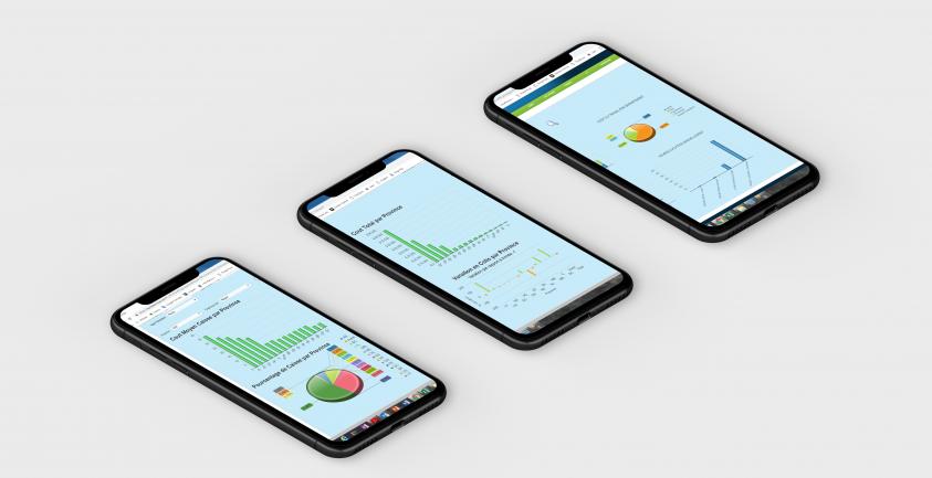 Des indicateurs de performance et application d'aide à la décision en temps réel